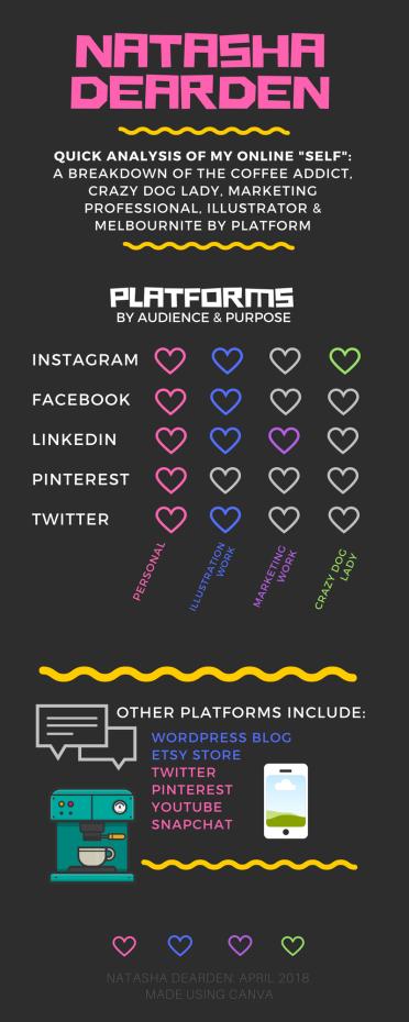Infographic Blog Post